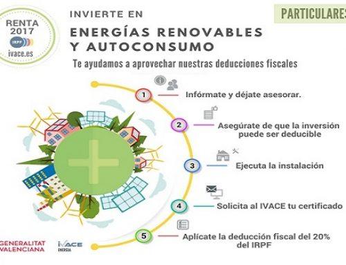 IVACE activa la certificación para que los proyectos de energías renovables se puedan deducir el 20% en el IRPF
