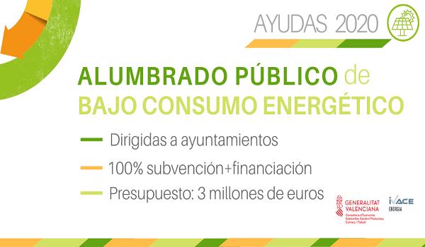 Ivace destina tres millones para impulsar el alumbrado público de bajo consumo en los municipios